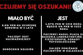 Porozumienie Zawodów Medycznych Gazeta Lekarska